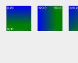 Tutorial HTML5 Canvas2D parte 3 (degradado lineal)